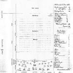 """1818 - Originalbestuhlungsplan des """"Jansenschen Gartensaales""""  für die ersten großen Konzerte  im Jahre 1818 und hier für das 1. Niederrheinische Musikfest."""