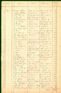 Eine Seite der Spendenliste zum Mendelssohn-Denkmal im Jahre 1901