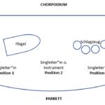 SingPause-Konzert digital: Podium für die Aufnahme